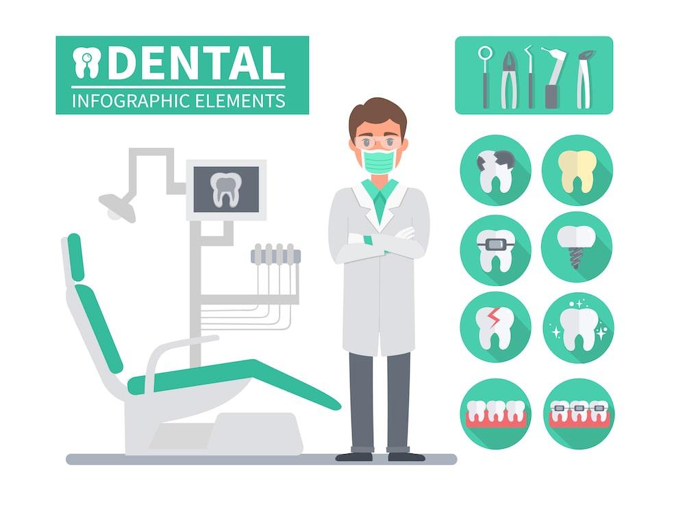 歯科治療 因果関係